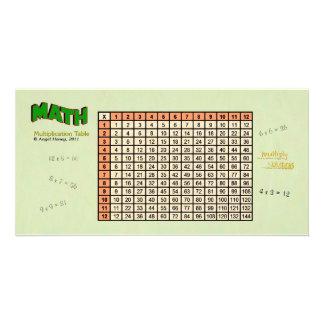 Multiplication Table - custom photo card - orange