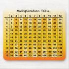Multiplication Table Mousepad