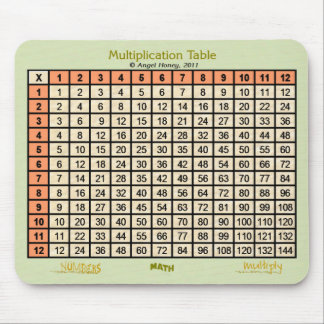 Multiplication Table - mousepad- orange, beige Mouse Pad