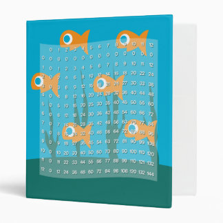 Multiplication Table with Fish Background Vinyl Binders
