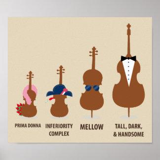 Music Gift String Instrument Family Poster