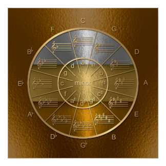 Music Shines with the Circle of Fifths Poster