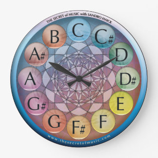 Musical clock the Secret of Music