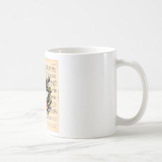 Musical Instruments Rossini Sheet Music Background Coffee Mug