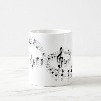 Musical Notes On A Staff Line Mug