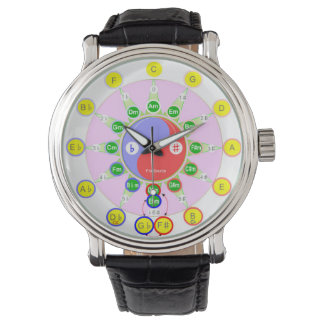 Musician's Circle of Fifths Watch