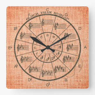Music's Circle of Fifths Is Older Than Burlap Wallclock