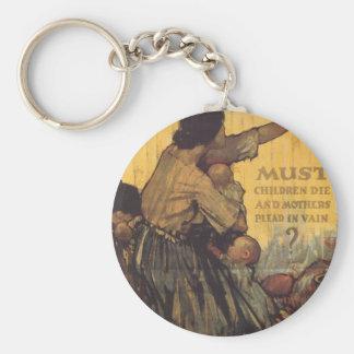 Must Children Die Basic Round Button Keychain