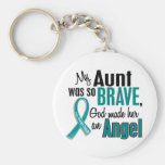 My Aunt Is An Angel 1 Ovarian Cancer