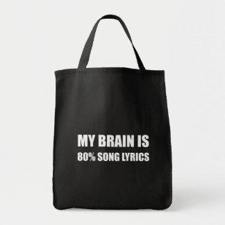 My Brain Is 80 Percent Song Lyrics