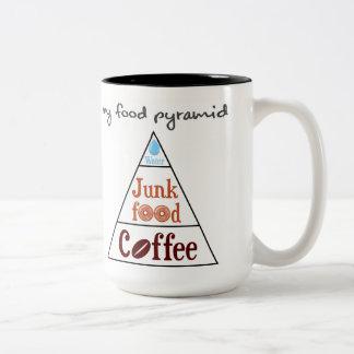 My food pyramid Two-Tone coffee mug