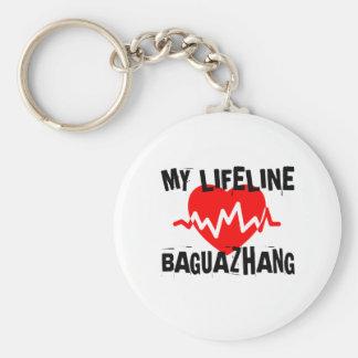 MY LIFE LINA BAGUAZHANG MARTIAL ARTS DESIGNS KEYCHAIN