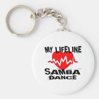 MY LIFE LINA SAMBA DANCE DESIGNS KEYCHAIN
