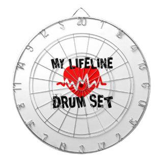 MY LIFE LINE DRUM SET MUSIC DESIGNS DARTBOARD