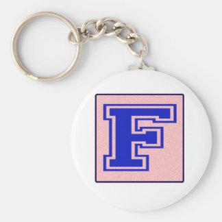 My name starts with F Keychain