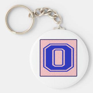 My name starts with O Keychain