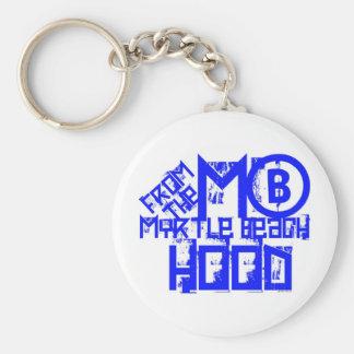 Myrtle Beach South Carolina Keychain