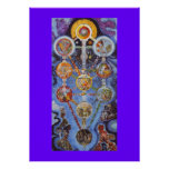 Mystic Tree of Life Kabbalah Poster