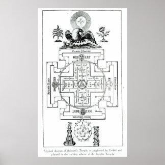 Mystical diagram of Solomon's Poster