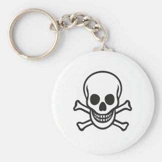 Mythbusters Skull Key Chains