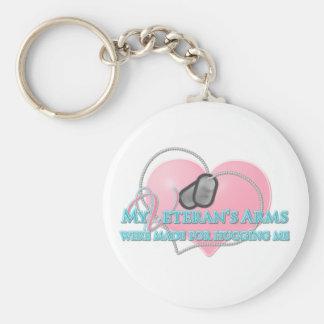 MyVeteransArms Basic Round Button Keychain
