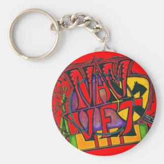 Nam Vet Keychain