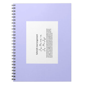 Name reaction Note Notebook