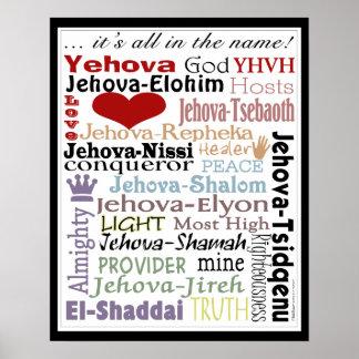 Names of God-Subway Art Poster