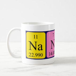 Nancy periodic table name mug