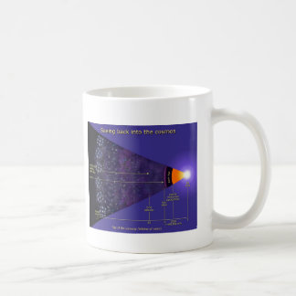 NASA first galaxies illustration/Hubble/Chandra Coffee Mug