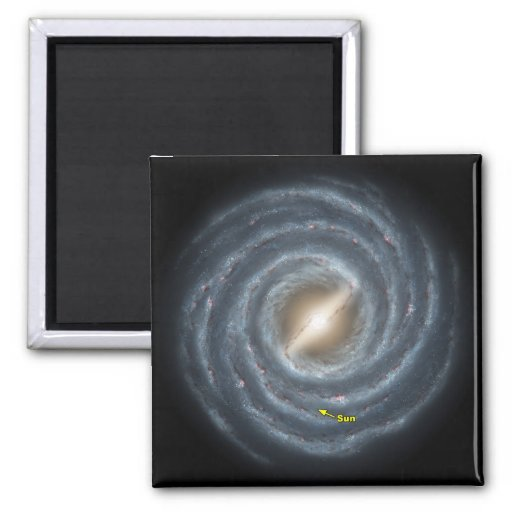 NASAs Sun in the Milky way Magnets