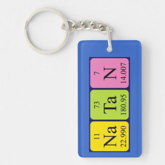 Natan periodic table name keyring