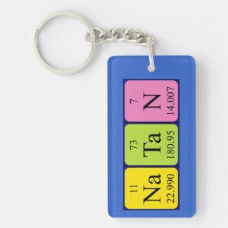Natan periodic table name keyring