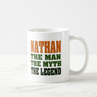 NATHAN - the Man, the Myth, the Legend Coffee Mug
