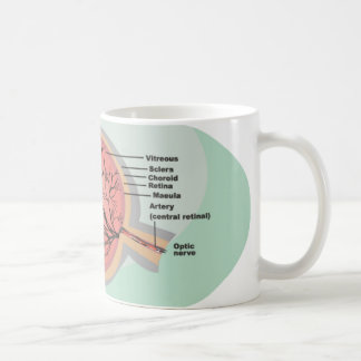 National Eye Care Month Coffee Mug