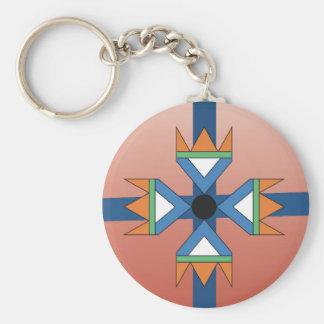Native american keychain, keychain