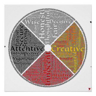 Native American Medicine Wheel Word-art Poster