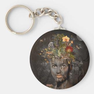Naturalist Basic Round Button Keychain