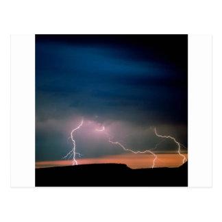 Nature Forces Unstable Atmosphere Postcard