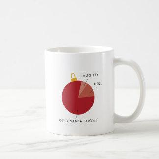 Naughty or Nice Funny Christmas Mug