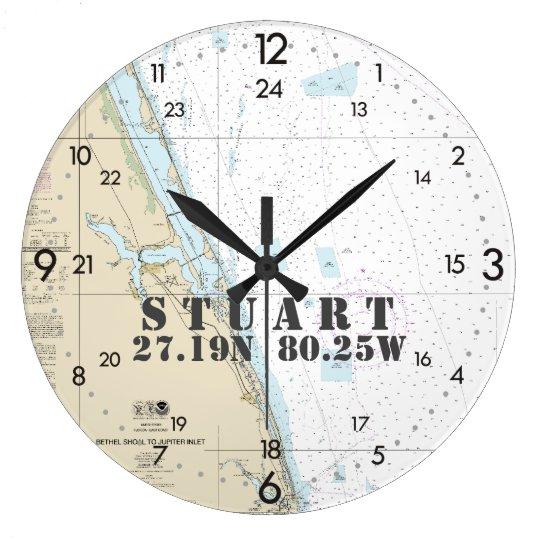 Nautical Latitude Longitude Stuart, FL 24-Hour Wall Clock