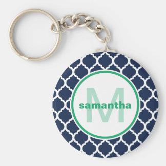 Navy Blue and Green Quatrefoil Monogram Keychain