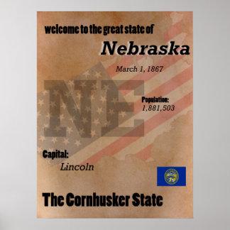 Nebraska The Cornhusker State Classic Poster