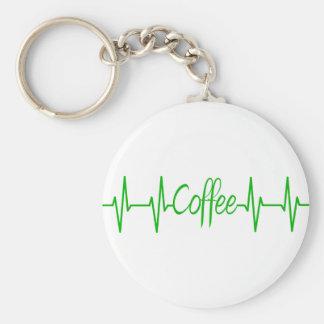 Need Coffee Keychain