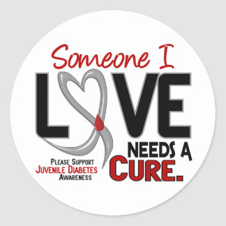 Custom diabetes awareness craft supplies for quilting for Stickers juveniles