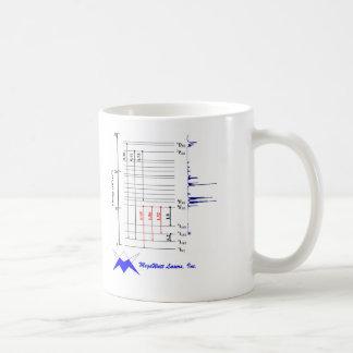 Neodymium Cup
