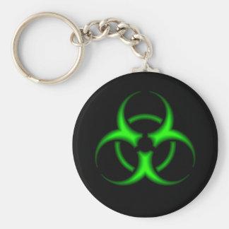 Neon Green Biohazard Keychain