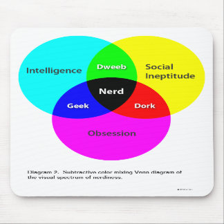 Nerd Venn Diagram 2 mousepad