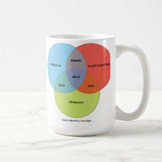 Nerd Venn Diagram Coffee Mug