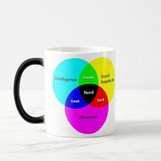 Nerd Venn Diagram morphing mug